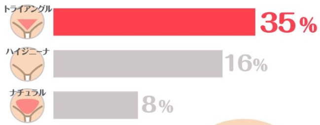 Vラインの形人気ランキング3
