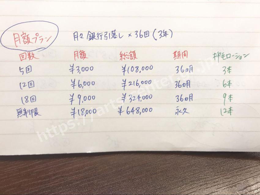 ラココの全身脱毛月額料金(5回12回18回、無制限)