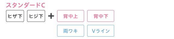 ミュゼ90円キャンペーン