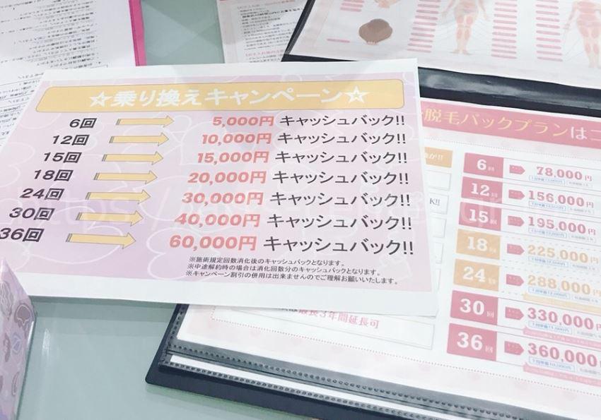 ピカリの乗り換えキャンペーン・キャッシュバック金額